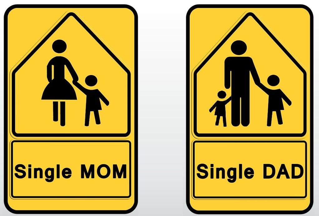 challenges of dating as a single parent Challenge of dating single dads: such as deciding whether a potential mate is suitable for you—as a single parent—and how soon you introduce that person to.
